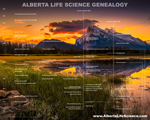 Alberta Life Science Genealogy Posters, Present & Past